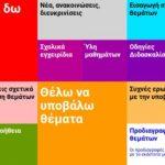 Πρόσκληση του ΙΕΠ για κατάρτιση Μητρώου Συντονιστών, Θεματοδοτών και Αξιολογητών για την Τράπεζα Θεμάτων