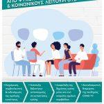 Σχετικά με την εξ αποστάσεως υποστήριξη και συμβουλευτική σε μαθητές, γονείς και εκπαιδευτικούς